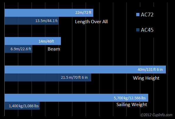 ac72-ac45-comparison-specs-04.png