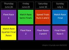 Daily Race Schedule